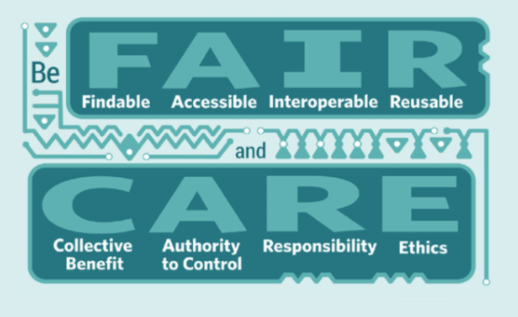 FAIR_and_CARE_Principles.png